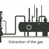 Gas_extraction